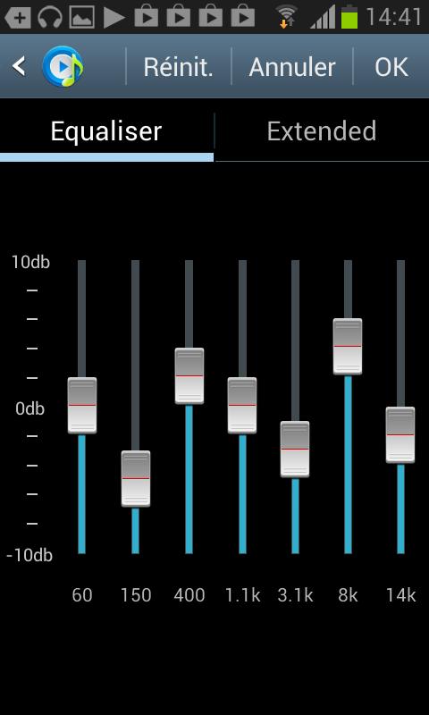 Test Galaxy S3 mini HD Wallpaper