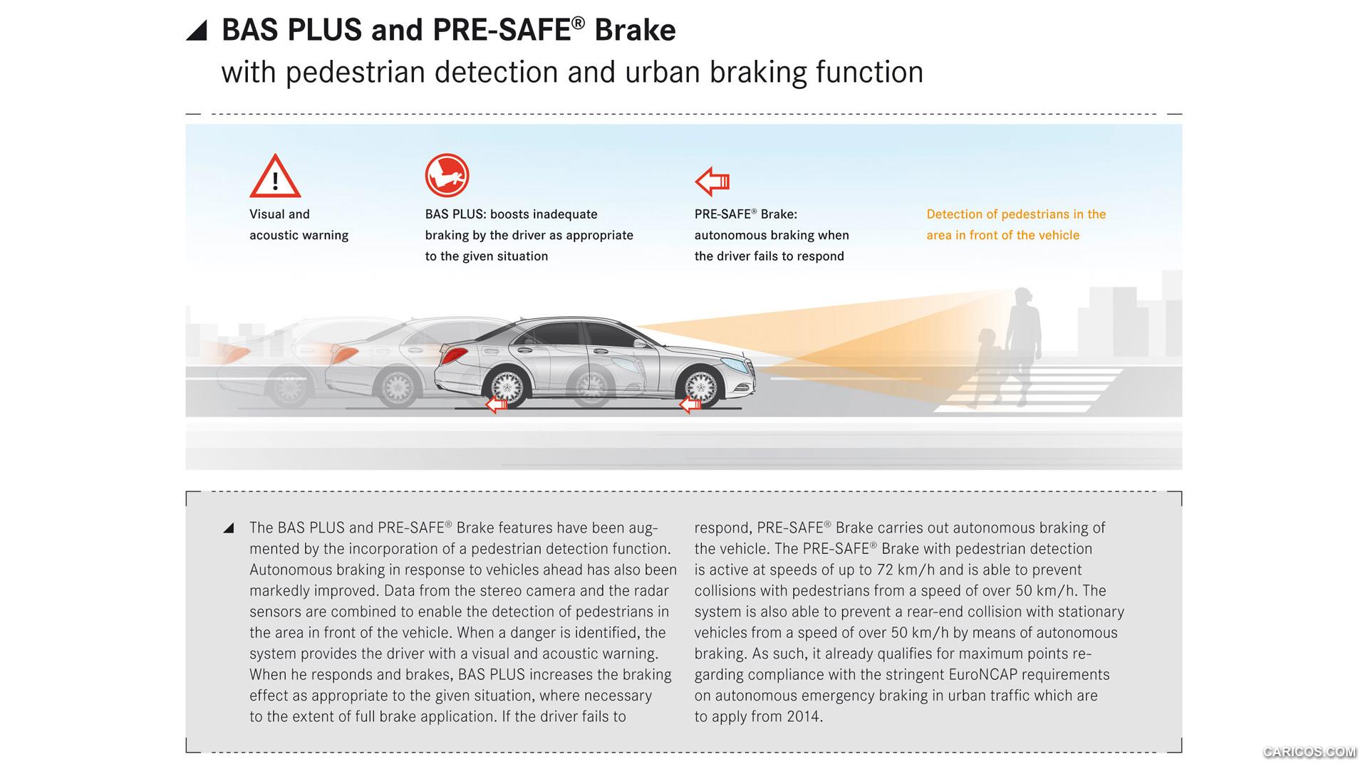 2014 Mercedes Benz S Class BAS Plus and PRE Safe Brake    HD Wallpaper